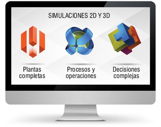 simulación de procesos; softwares de simulación; FlexSim; Simul8